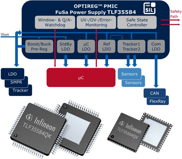 Download infineon port devices driver windows 10